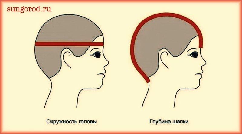 Как-сшить-шапочку